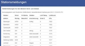 Stationsmeldungen Nord- und Ostsee (Quelle DWD)