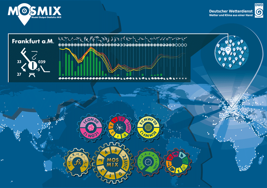 Infografik f r mosmix