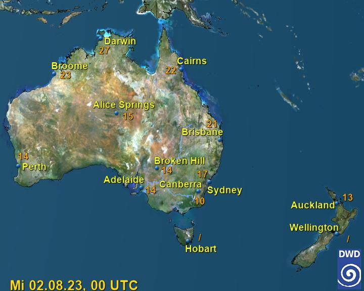 Australien Wetter