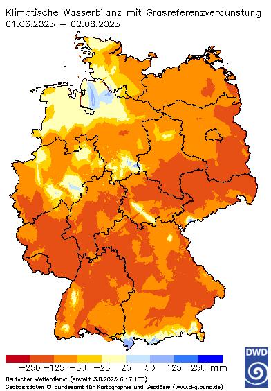 Wasserbilanz Sommer