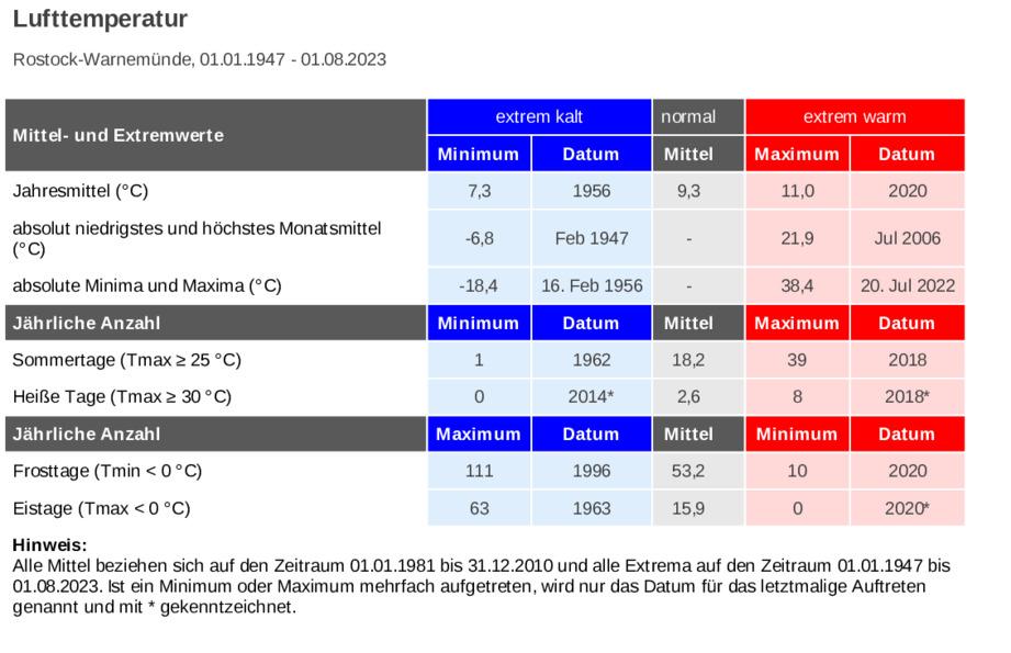 Berühmt Deka Vorhanglitzensystem Ideen - Elektrische Schaltplan ...