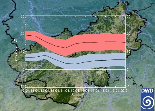 Trendvorhersage Rheinland Pfalz
